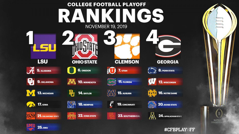 Week three of CFP rankings
