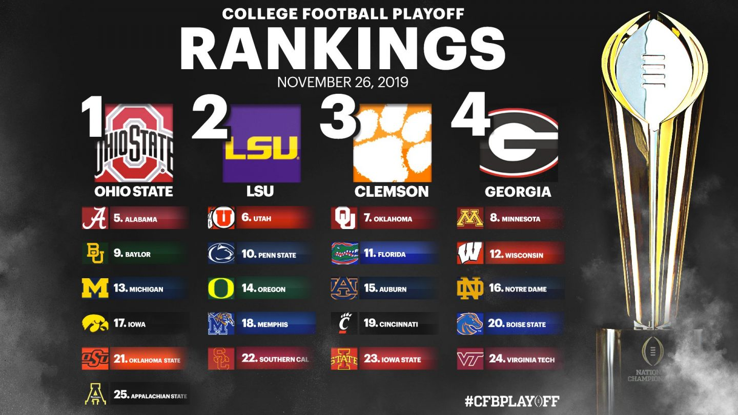 Week four of CFP rankings