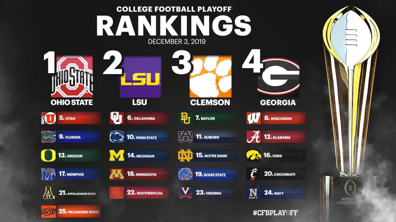 Week five of the CFP rankings